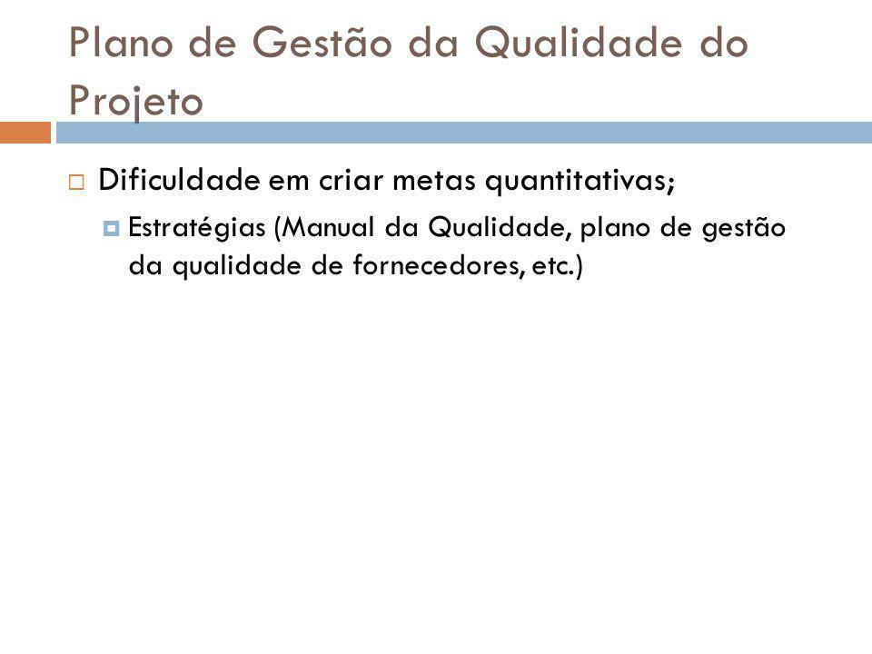 Plano de Gestão da Qualidade do Projeto Dificuldade em criar metas quantitativas; Estratégias (Manual da Qualidade, plano de gestão da qualidade de fo