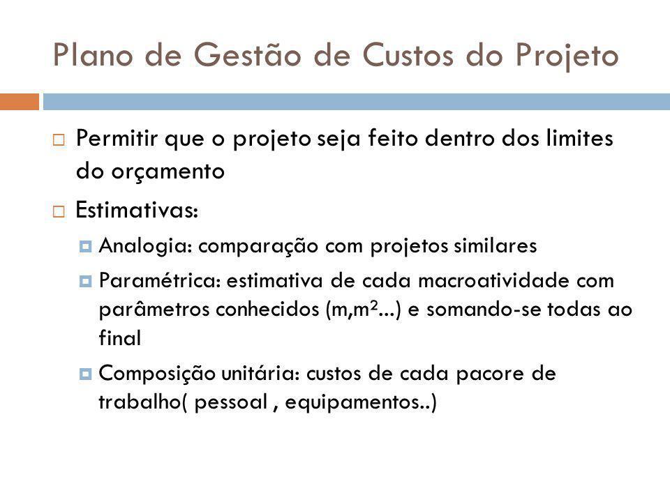 Plano de Gestão de Custos do Projeto Permitir que o projeto seja feito dentro dos limites do orçamento Estimativas: Analogia: comparação com projetos