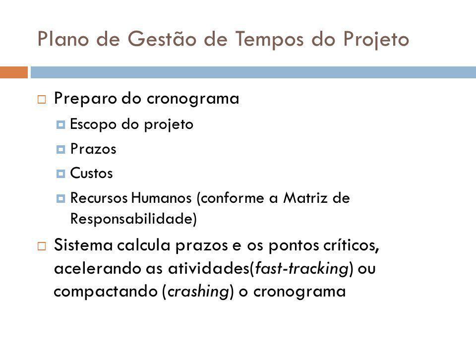 Preparo do cronograma Escopo do projeto Prazos Custos Recursos Humanos (conforme a Matriz de Responsabilidade) Sistema calcula prazos e os pontos crít