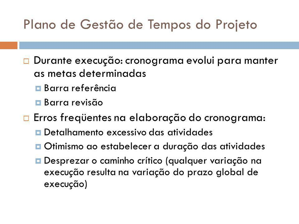 Durante execução: cronograma evolui para manter as metas determinadas Barra referência Barra revisão Erros freqüentes na elaboração do cronograma: Det
