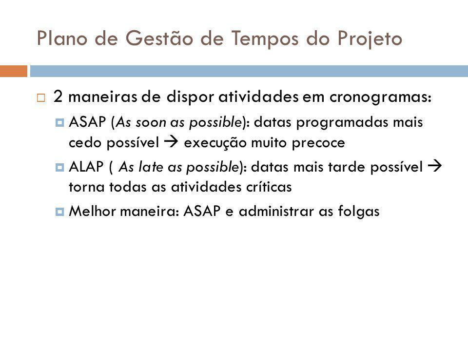 2 maneiras de dispor atividades em cronogramas: ASAP (As soon as possible): datas programadas mais cedo possível execução muito precoce ALAP ( As late