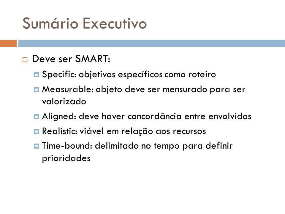 Sumário Executivo Deve ser SMART: Specific: objetivos específicos como roteiro Measurable: objeto deve ser mensurado para ser valorizado Aligned: deve