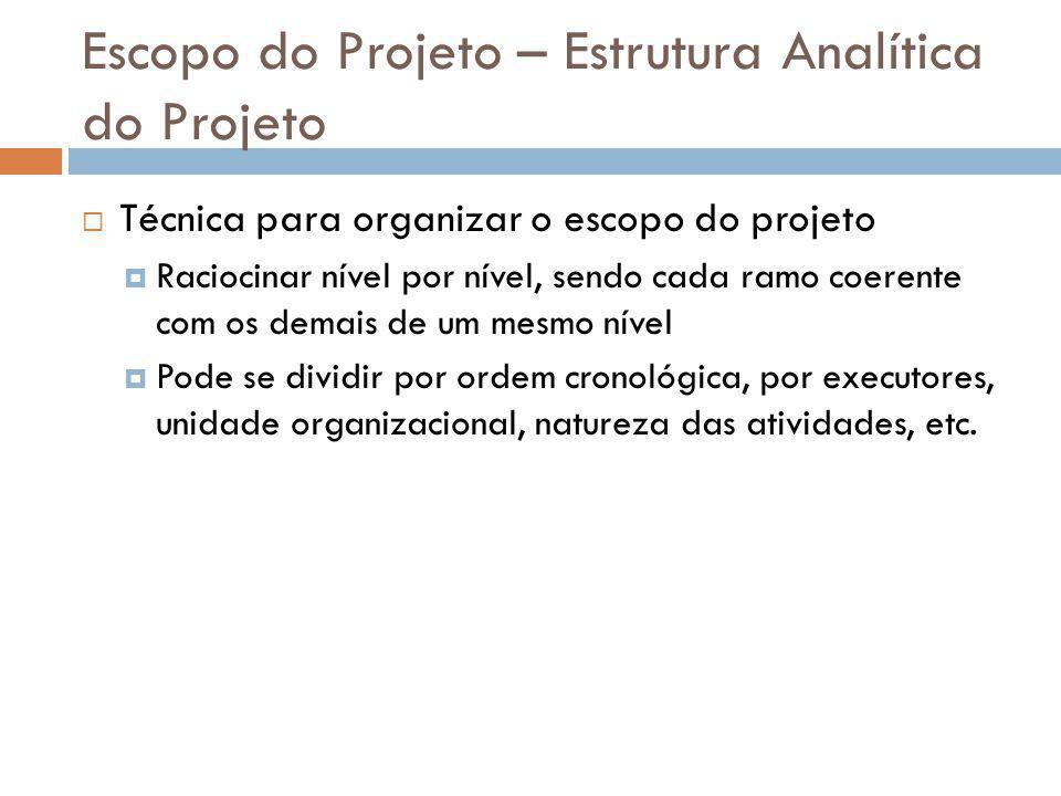 Escopo do Projeto – Estrutura Analítica do Projeto Técnica para organizar o escopo do projeto Raciocinar nível por nível, sendo cada ramo coerente com