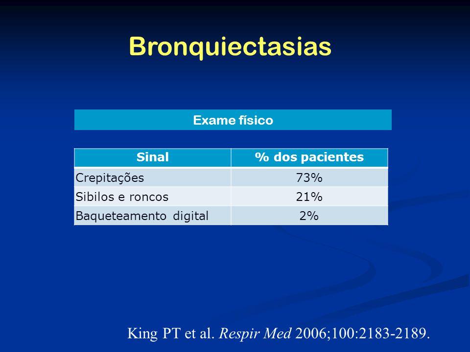 Bronquiectasias Exame físico King PT et al.Respir Med 2006;100:2183-2189.