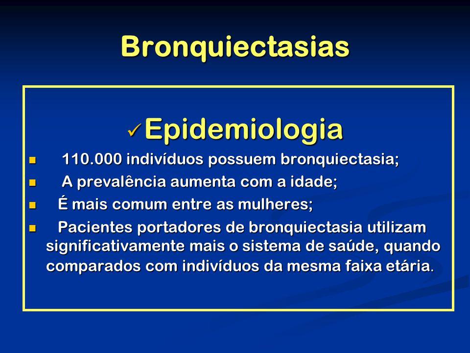 Bronquiectasias Epidemiologia Epidemiologia 110.000 indivíduos possuem bronquiectasia; 110.000 indivíduos possuem bronquiectasia; A prevalência aumenta com a idade; A prevalência aumenta com a idade; É mais comum entre as mulheres; É mais comum entre as mulheres; Pacientes portadores de bronquiectasia utilizam significativamente mais o sistema de saúde, quando comparados com indivíduos da mesma faixa etária.