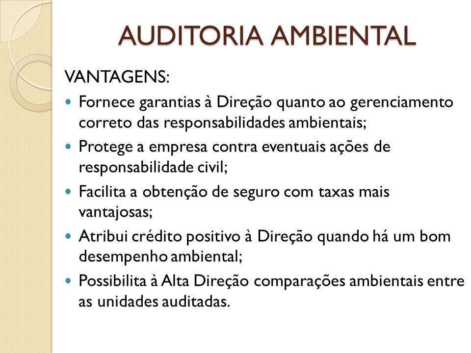 AUDITORIA AMBIENTAL VANTAGENS: Fornece garantias à Direção quanto ao gerenciamento correto das responsabilidades ambientais; Protege a empresa contra