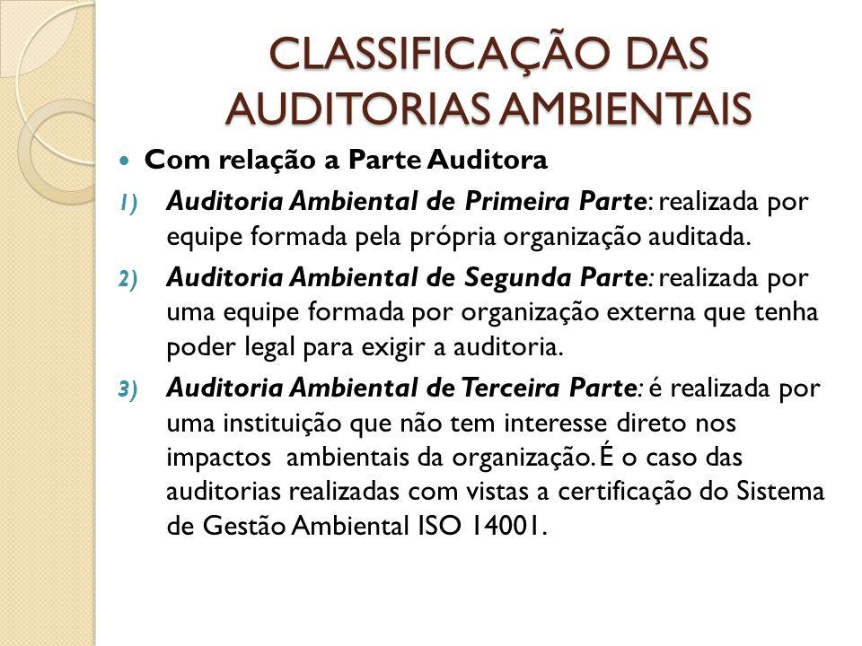 CLASSIFICAÇÃO DAS AUDITORIAS AMBIENTAIS Com relação a Parte Auditora 1) Auditoria Ambiental de Primeira Parte: realizada por equipe formada pela própr