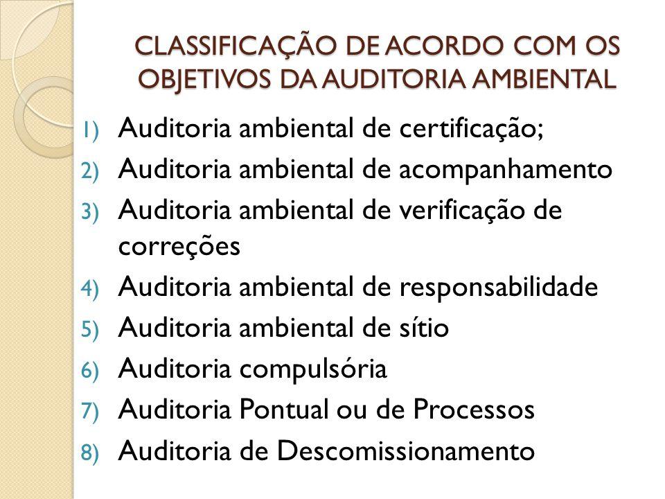 CLASSIFICAÇÃO DE ACORDO COM OS OBJETIVOS DA AUDITORIA AMBIENTAL 1) Auditoria ambiental de certificação; 2) Auditoria ambiental de acompanhamento 3) Au