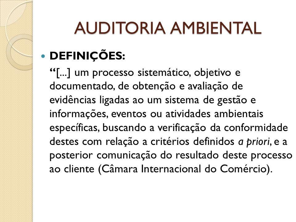 AUDITORIA AMBIENTAL DEFINIÇÕES: [...] um processo sistemático, objetivo e documentado, de obtenção e avaliação de evidências ligadas ao um sistema de