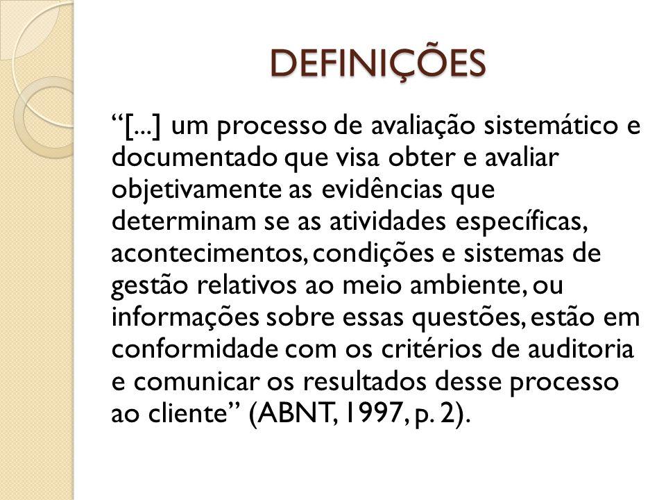 DEFINIÇÕES [...] um processo de avaliação sistemático e documentado que visa obter e avaliar objetivamente as evidências que determinam se as atividad