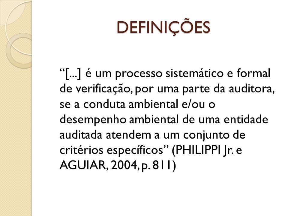DEFINIÇÕES [...] é um processo sistemático e formal de verificação, por uma parte da auditora, se a conduta ambiental e/ou o desempenho ambiental de u