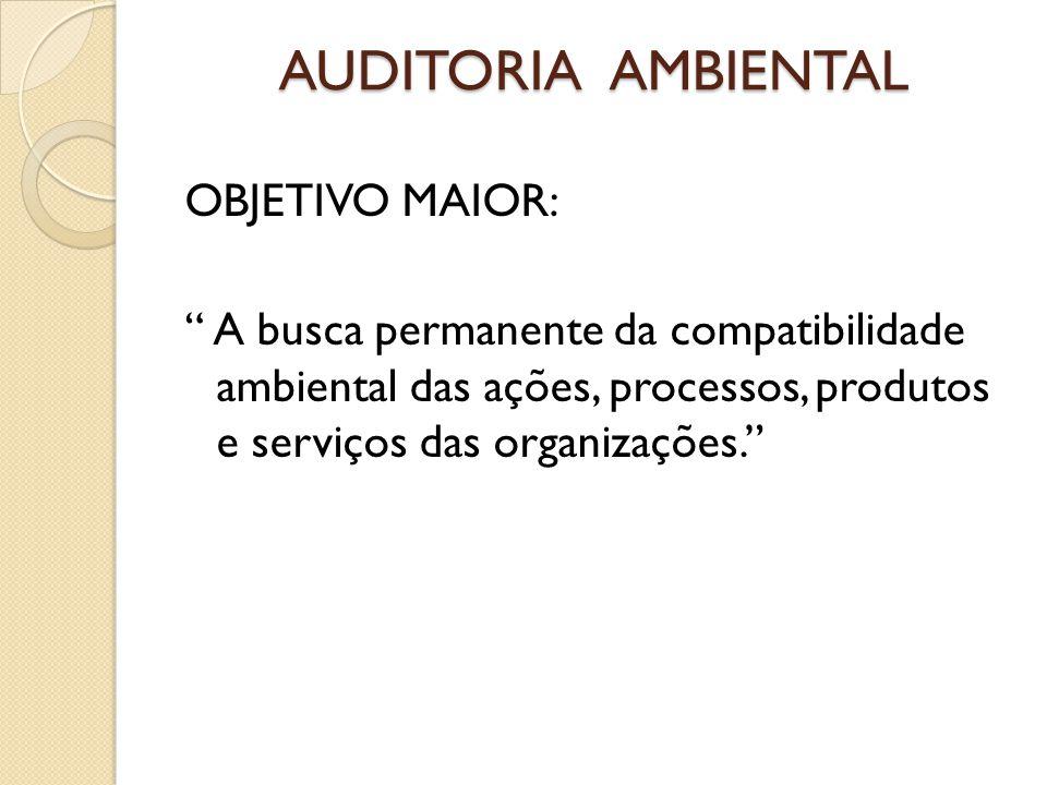 AUDITORIA AMBIENTAL OBJETIVO MAIOR: A busca permanente da compatibilidade ambiental das ações, processos, produtos e serviços das organizações.
