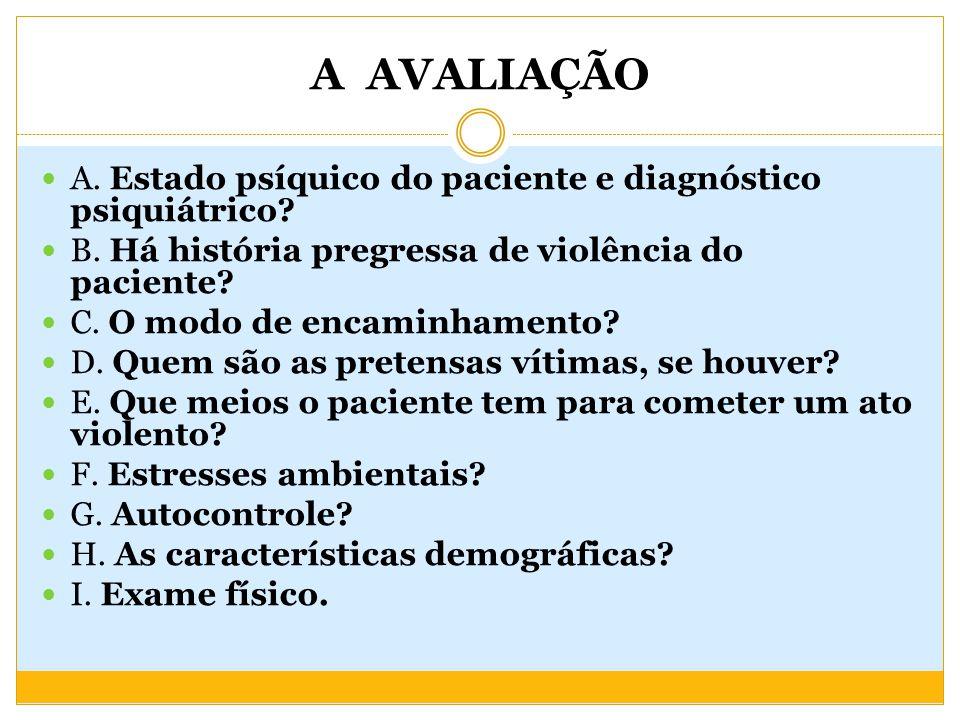 A AVALIAÇÃO A.Estado psíquico do paciente e diagnóstico psiquiátrico.