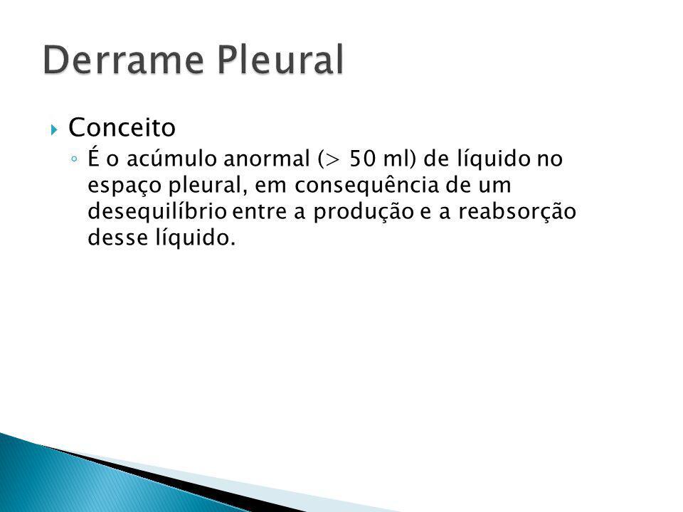 Conceito É o acúmulo anormal (> 50 ml) de líquido no espaço pleural, em consequência de um desequilíbrio entre a produção e a reabsorção desse líquido