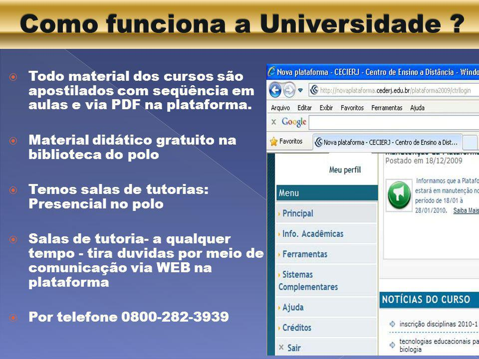 Todo material dos cursos são apostilados com seqüência em aulas e via PDF na plataforma. Material didático gratuito na biblioteca do polo Temos salas