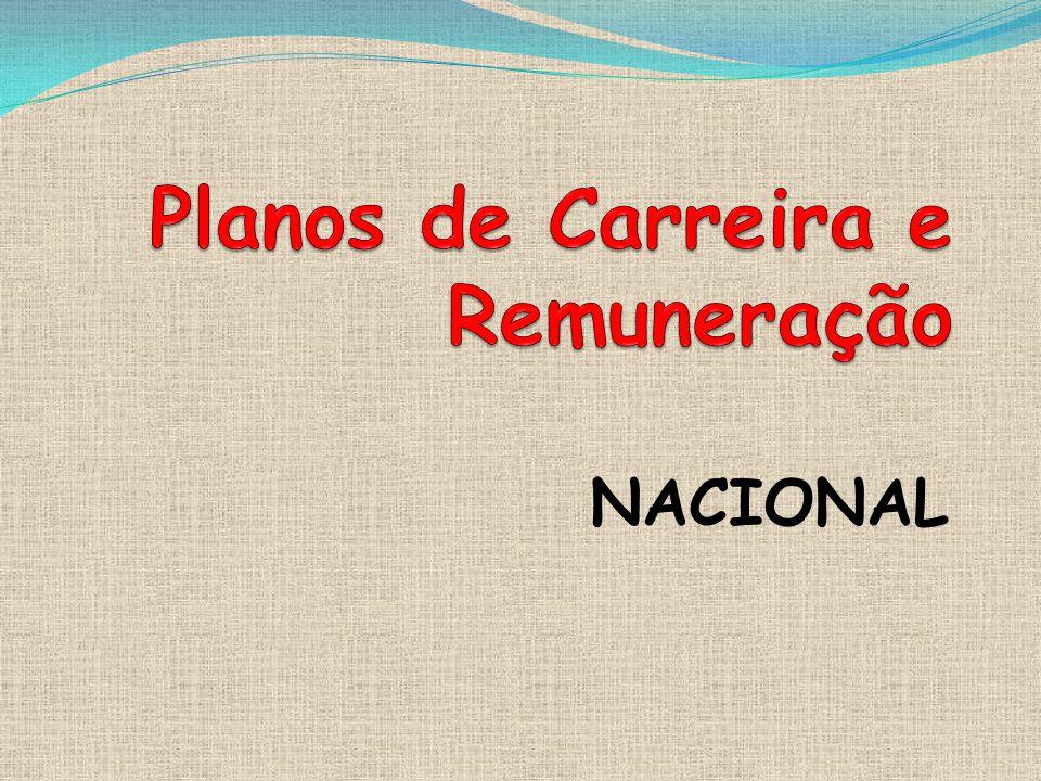 PLANOS DE CARREIRA Quem são considerados profissionais do magistério.