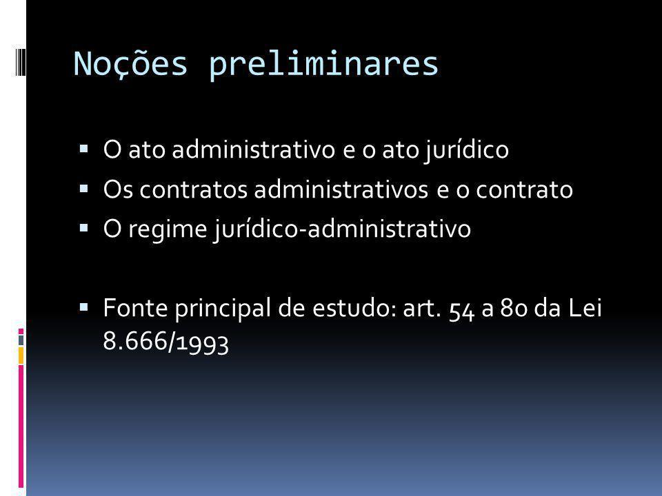 Noções preliminares O ato administrativo e o ato jurídico Os contratos administrativos e o contrato O regime jurídico-administrativo Fonte principal d