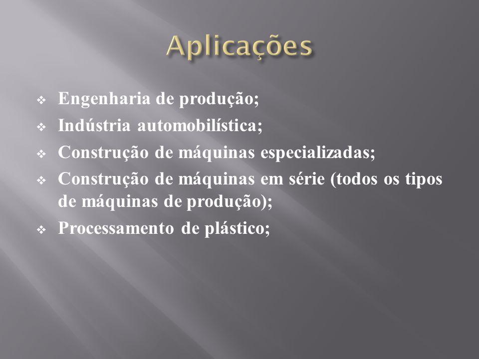 Engenharia de produção; Indústria automobilística; Construção de máquinas especializadas; Construção de máquinas em série (todos os tipos de máquinas de produção); Processamento de plástico;