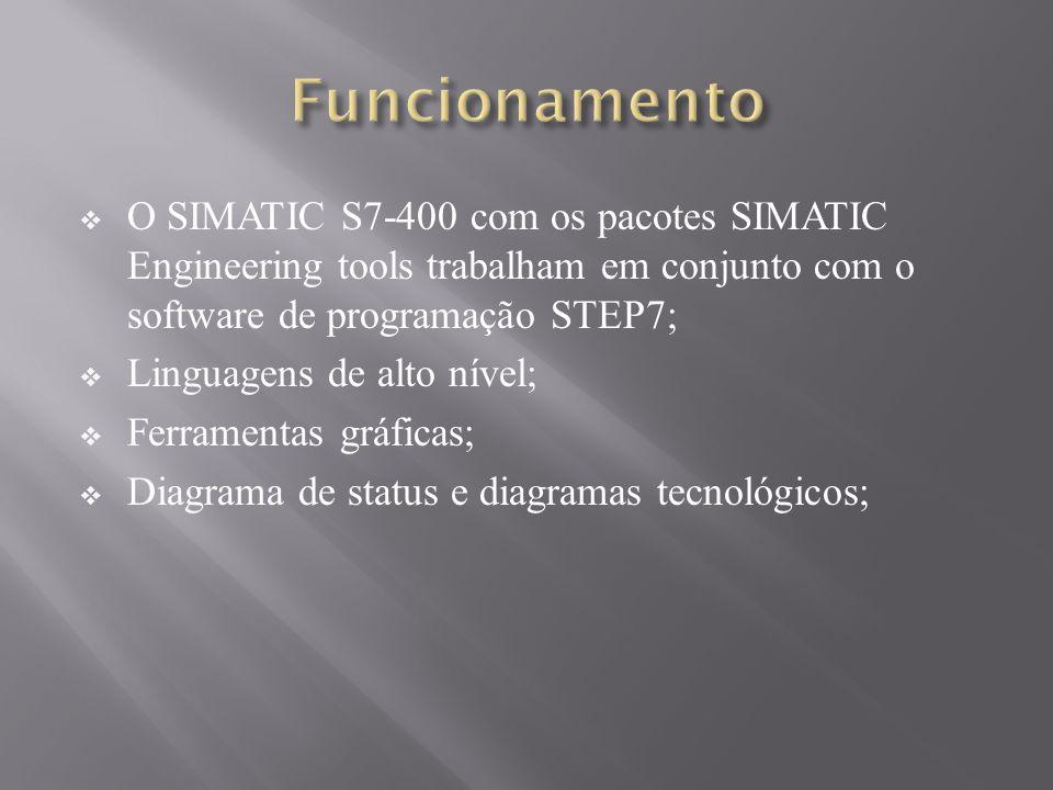O SIMATIC S7-400 com os pacotes SIMATIC Engineering tools trabalham em conjunto com o software de programação STEP7; Linguagens de alto nível; Ferramentas gráficas; Diagrama de status e diagramas tecnológicos;
