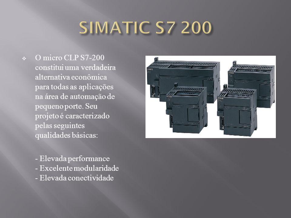 O micro CLP S7-200 constitui uma verdadeira alternativa econômica para todas as aplicações na área de automação de pequeno porte. Seu projeto é caract