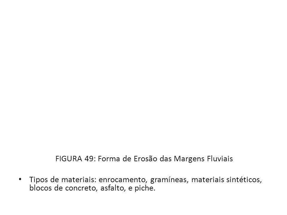 FIGURA 49: Forma de Erosão das Margens Fluviais Tipos de materiais: enrocamento, gramíneas, materiais sintéticos, blocos de concreto, asfalto, e piche.