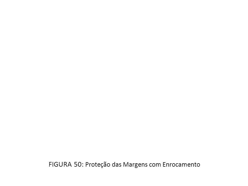 FIGURA 50: Proteção das Margens com Enrocamento