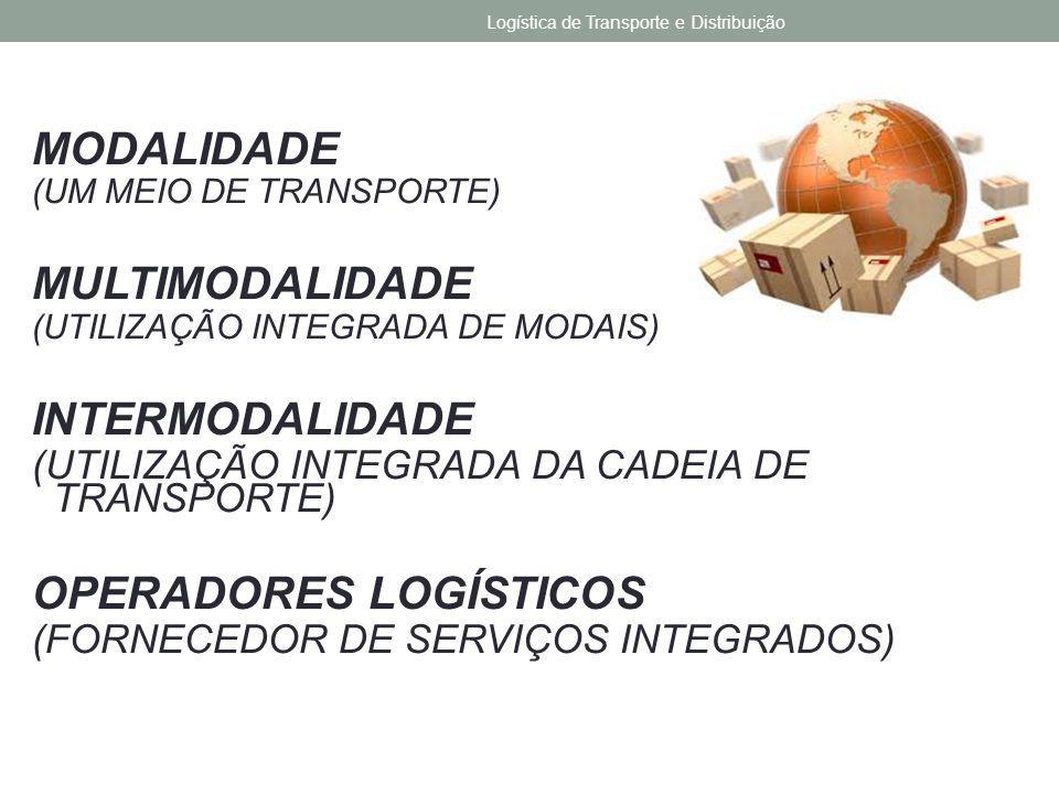 Escolha de modais EUA (US$)Brasil (US$)* Aéreo320523 Rodoviário5619 Ferroviário1411 Dutoviário911 Aquaviário57 * Os dados do Brasil foram convertidos par US$ a uma taxa de 2,50 reais por dolar Preços relativos dos diferentes modais (em US$ por 1000 ton-quilômetro) Logística de Transporte e Distribuição