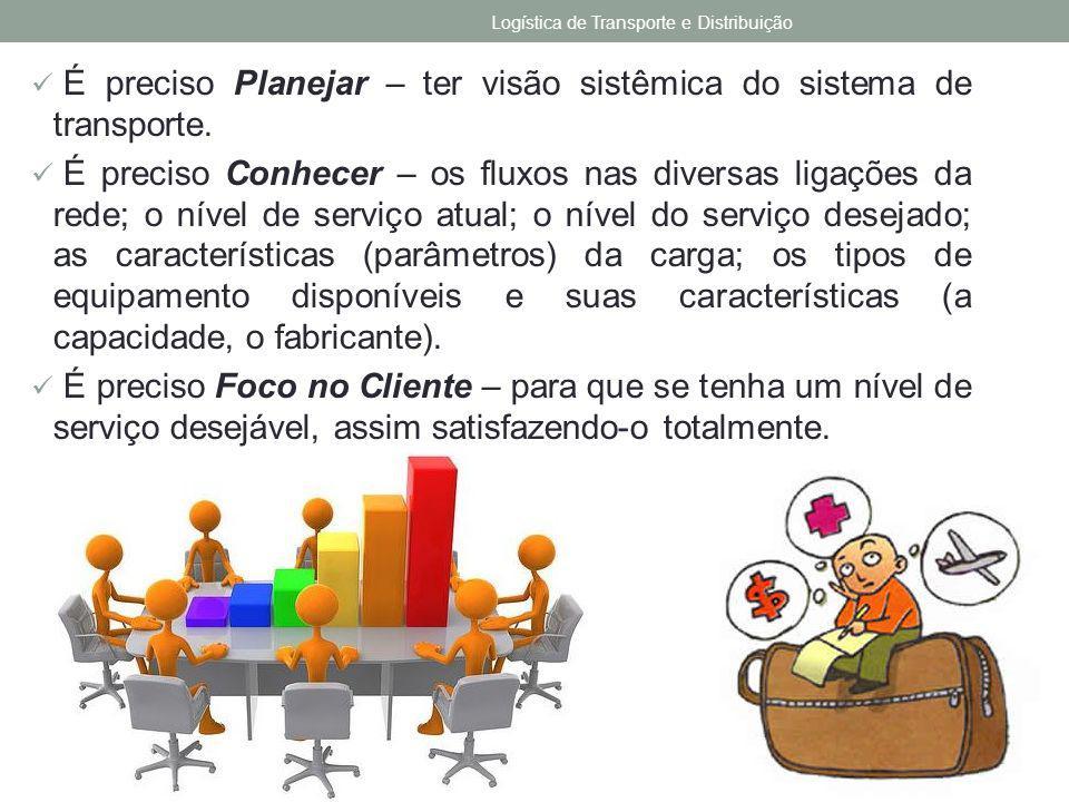 BrasilEUA Rodoviário61%26% Ferroviário20%38% Aquaviário13%16% Dutoviário5%20% Aéroviário« 1% Mercado dos Modais Brasil e EUA Logística de Transporte e Distribuição