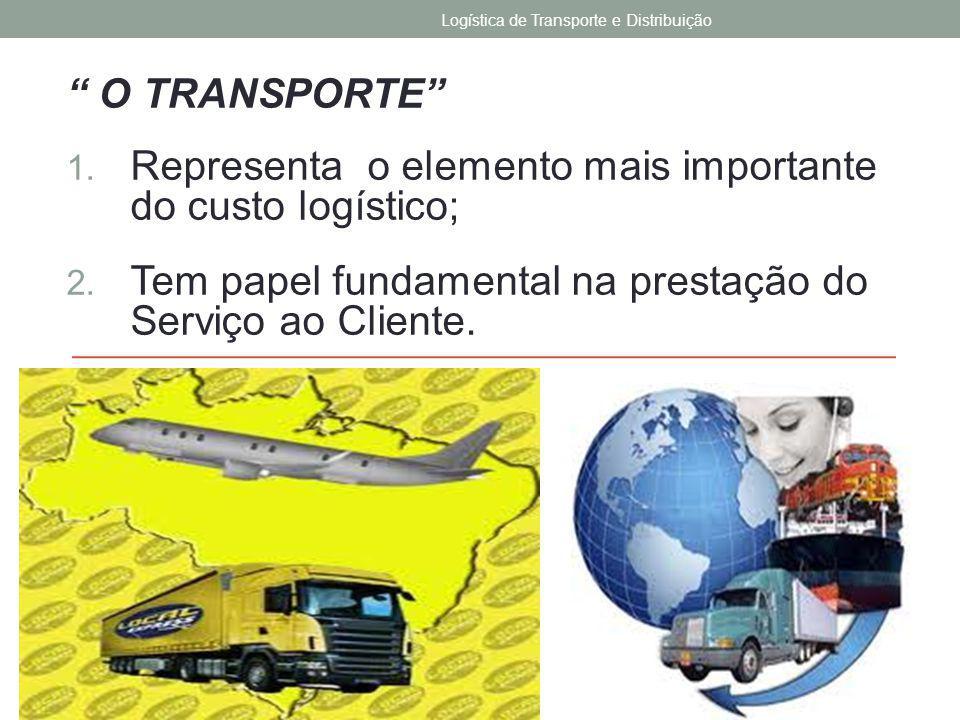 O transporte no processo logístico 1.Representa 60% das despesas logísticas; 2.
