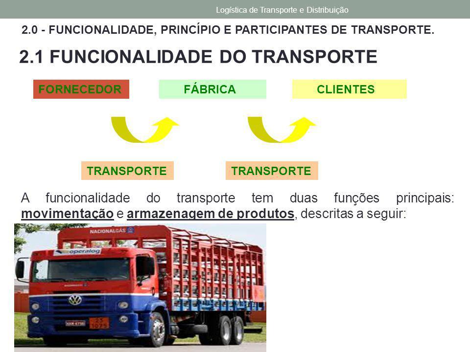 TRANSPORTE HIDROVIÁRIO Dos custos:- - Custo Fixo Médio - Navios e equipamentos; - Custo Variável Baixo - Capacidade de transportar grande quantidade de tonelagem.