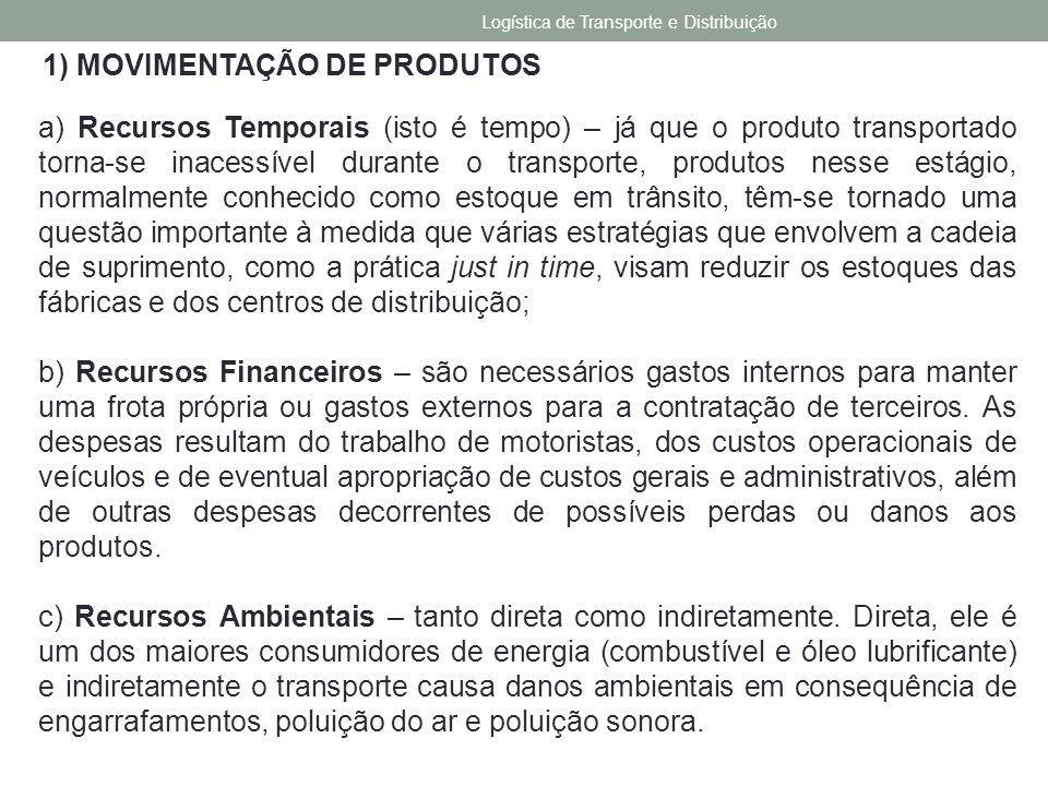 3.1.4 – TRANSPORTE FERROVIÁRIO Ao contrário dos Estados Unidos e da Europa, o Brasil não incentivou o transporte ferroviário, apesar das vantagens desse modal.