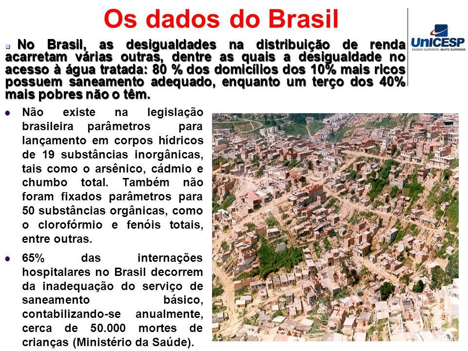 Os dados do Brasil Não existe na legislação brasileira parâmetros para lançamento em corpos hídricos de 19 substâncias inorgânicas, tais como o arsêni