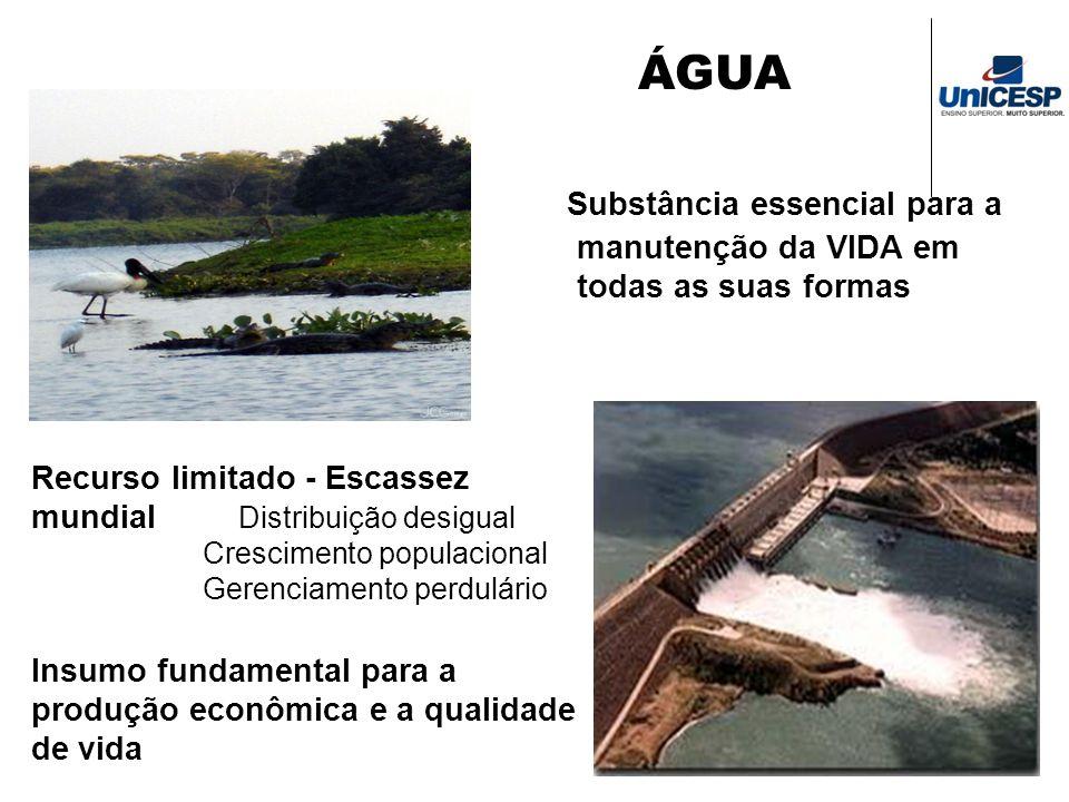 Substância essencial para a manutenção da VIDA em todas as suas formas ÁGUA Recurso limitado - Escassez mundial Distribuição desigual Crescimento popu