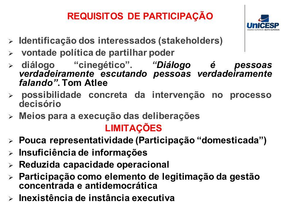 REQUISITOS DE PARTICIPAÇÃO Identificação dos interessados (stakeholders) vontade política de partilhar poder diálogo cinegético. Diálogo é pessoas ver