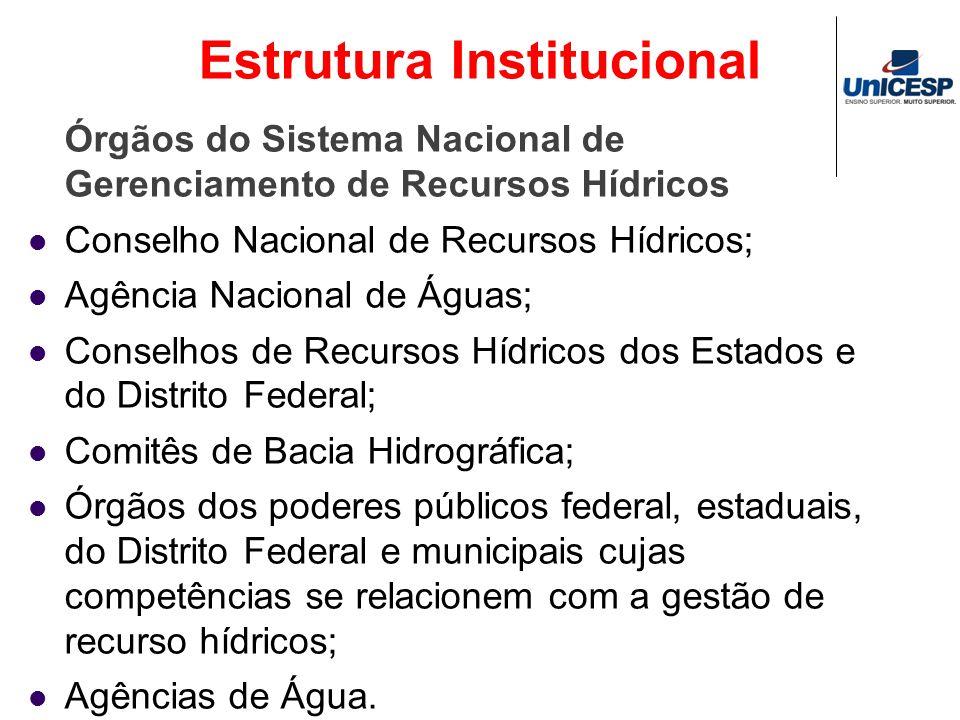 Estrutura Institucional Órgãos do Sistema Nacional de Gerenciamento de Recursos Hídricos Conselho Nacional de Recursos Hídricos; Agência Nacional de Á