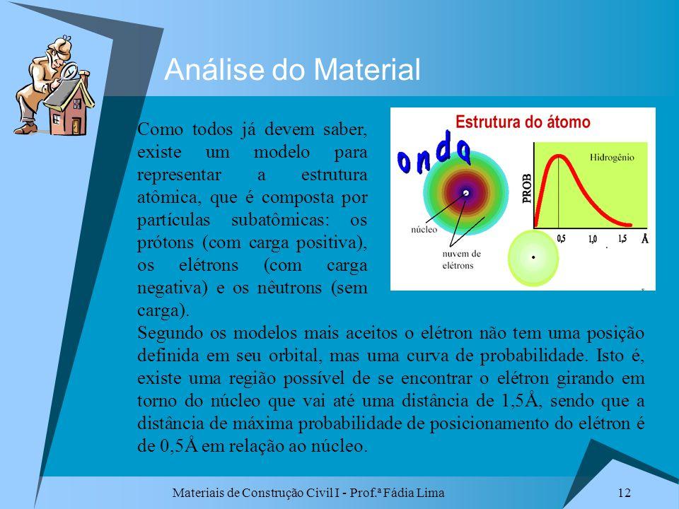 Materiais de Construção Civil I - Prof.ª Fádia Lima 12 Análise do Material Como todos já devem saber, existe um modelo para representar a estrutura at