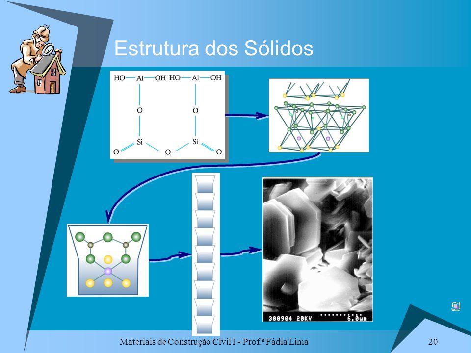 Materiais de Construção Civil I - Prof.ª Fádia Lima 20 Estrutura dos Sólidos