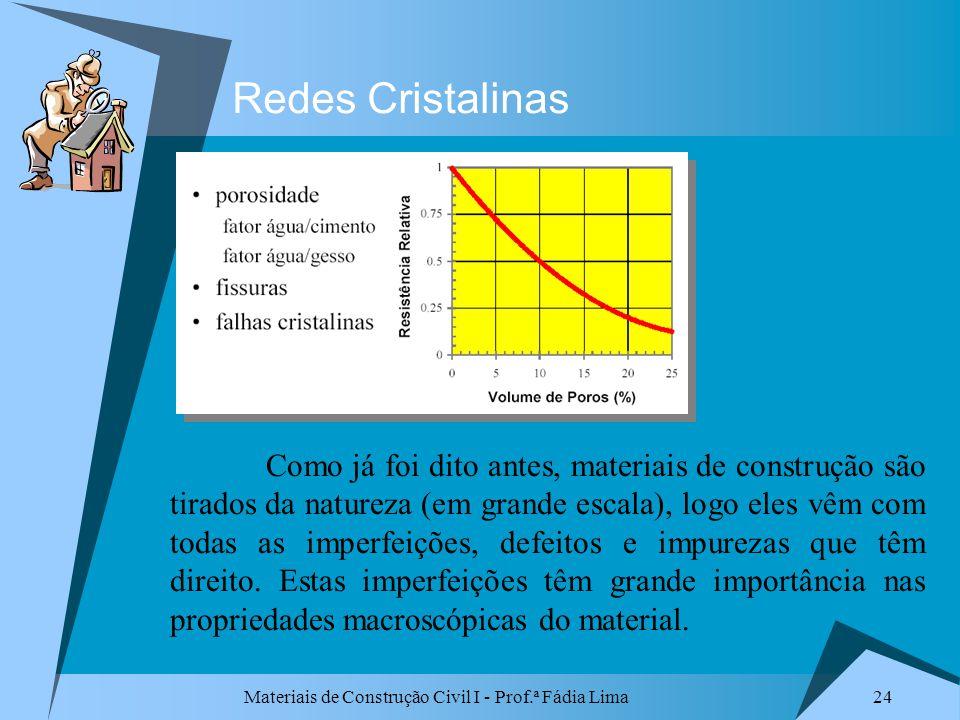 Materiais de Construção Civil I - Prof.ª Fádia Lima 24 Redes Cristalinas Como já foi dito antes, materiais de construção são tirados da natureza (em g