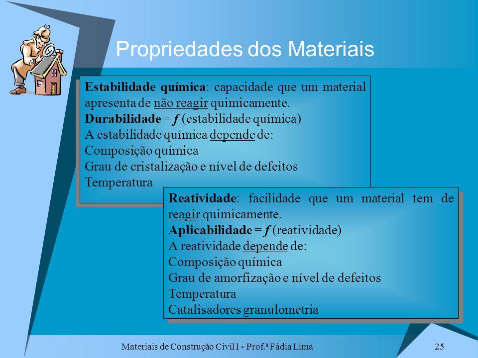 Materiais de Construção Civil I - Prof.ª Fádia Lima 25 Propriedades dos Materiais Estabilidade química: capacidade que um material apresenta de não re