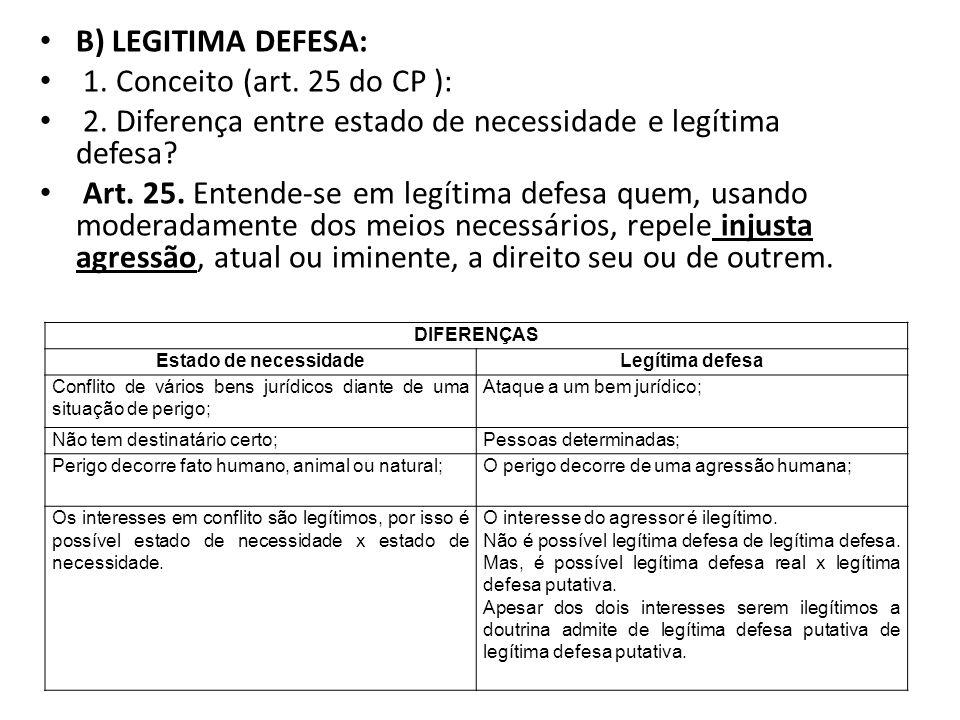 B) LEGITIMA DEFESA: 1. Conceito (art. 25 do CP ): 2. Diferença entre estado de necessidade e legítima defesa? Art. 25. Entende-se em legítima defesa q