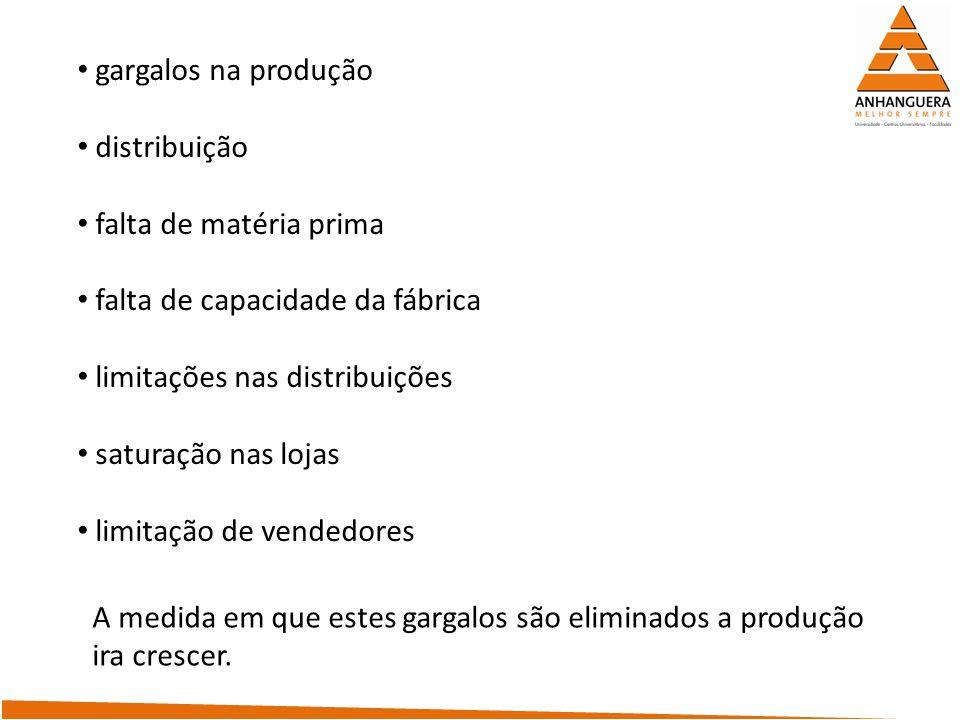 gargalos na produção distribuição falta de matéria prima falta de capacidade da fábrica limitações nas distribuições saturação nas lojas limitação de
