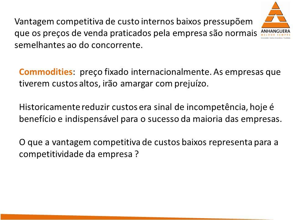 Vantagem competitiva de custo internos baixos pressupõem que os preços de venda praticados pela empresa são normais semelhantes ao do concorrente. Com
