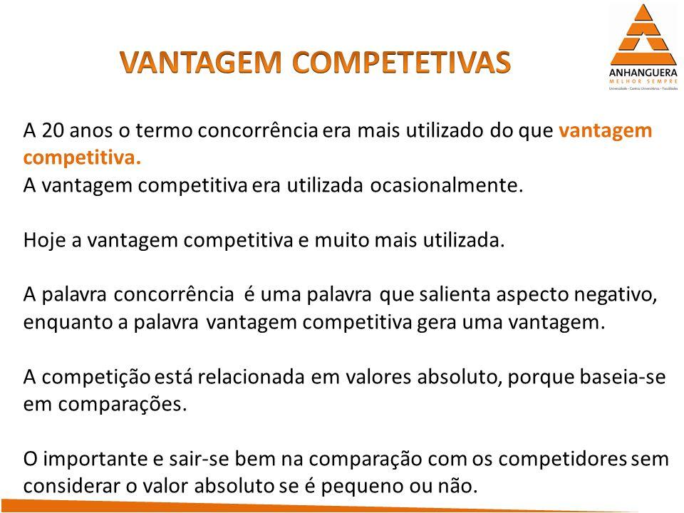 A 20 anos o termo concorrência era mais utilizado do que vantagem competitiva. A vantagem competitiva era utilizada ocasionalmente. Hoje a vantagem co