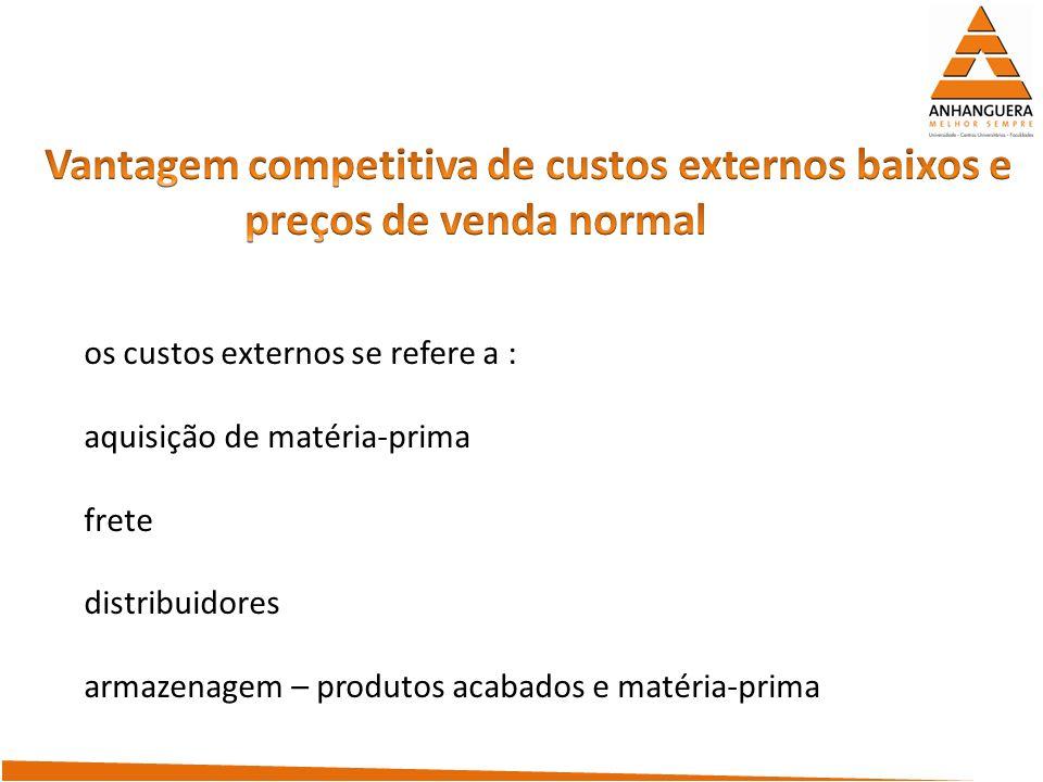 os custos externos se refere a : aquisição de matéria-prima frete distribuidores armazenagem – produtos acabados e matéria-prima