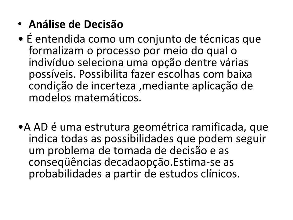 Análise de Decisão É entendida como um conjunto de técnicas que formalizam o processo por meio do qual o indivíduo seleciona uma opção dentre várias p