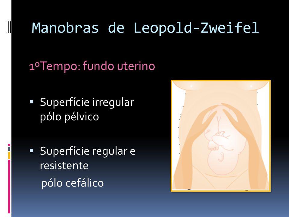 Manobras de Leopold-Zweifel 1ºTempo: fundo uterino Superfície irregular pólo pélvico Superfície regular e resistente pólo cefálico