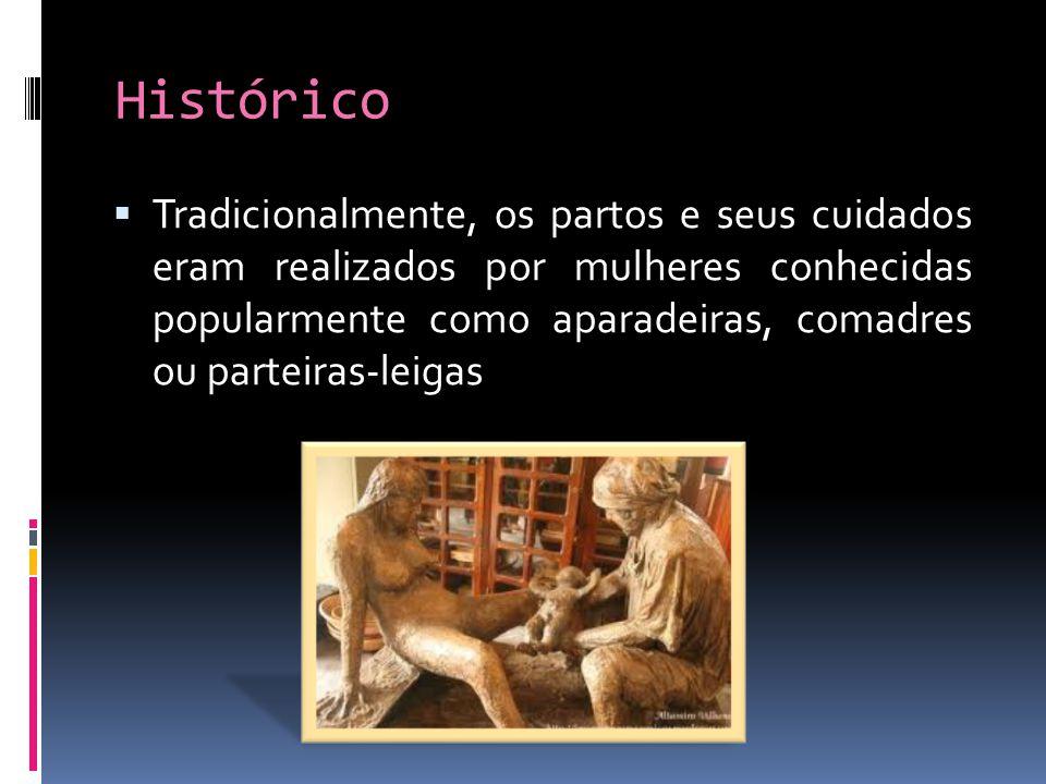 Histórico Tradicionalmente, os partos e seus cuidados eram realizados por mulheres conhecidas popularmente como aparadeiras, comadres ou parteiras-lei
