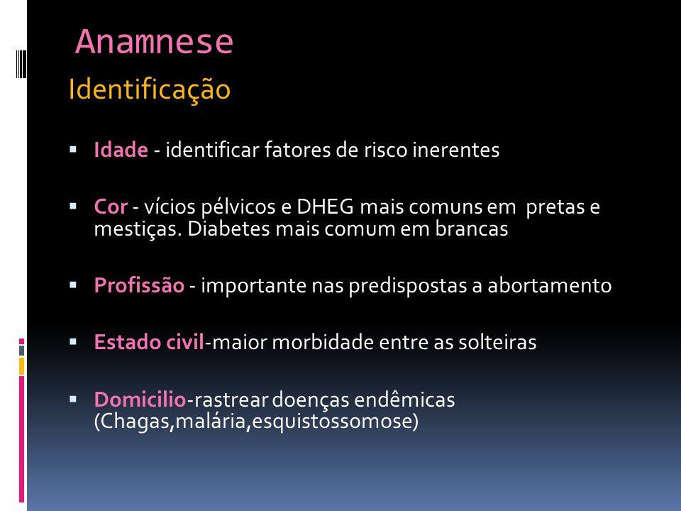 Anamnese Antecedentes Familiares diabetes,hipertensão,malformações,gemelar Pessoais Puberdade, telarca,pubarca,menarca Doenças anteriores (cardiopatia,neuropatia,nefropatia, pneumopatias) Miomectomias,perineoplastias,fístulas genitais Drogas