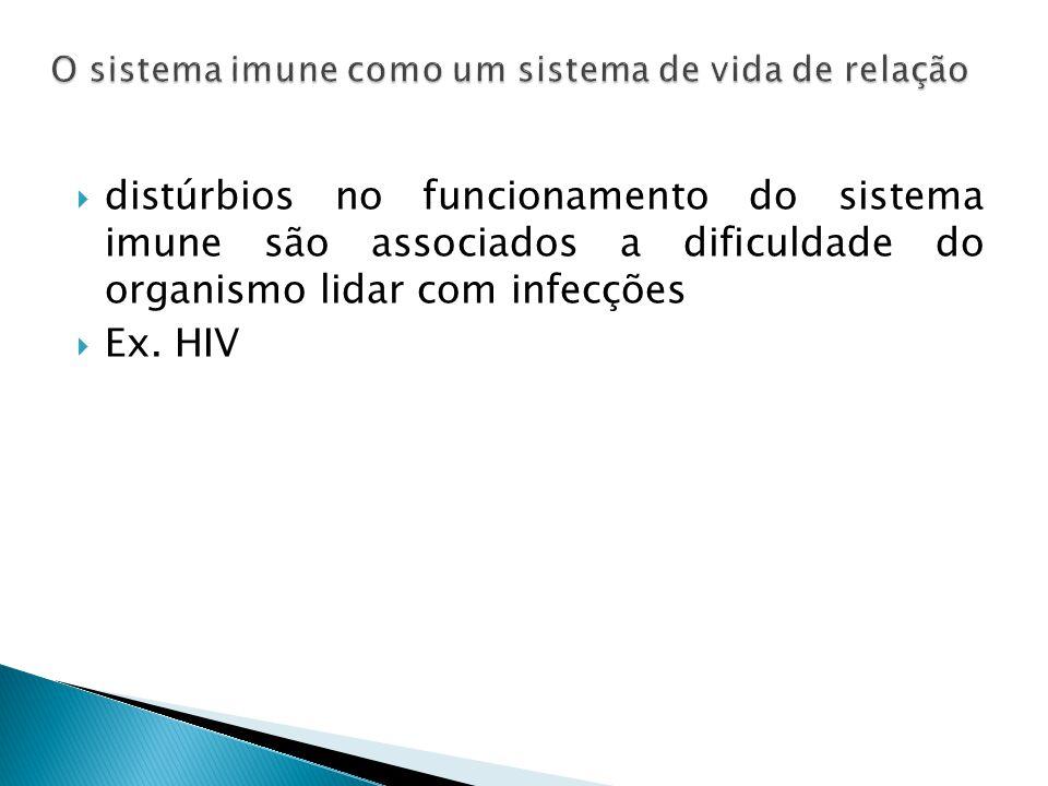 distúrbios no funcionamento do sistema imune são associados a dificuldade do organismo lidar com infecções Ex. HIV