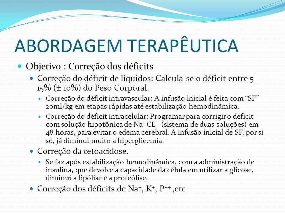 ABORDAGEM TERAPÊUTICA Objetivo : Correção dos déficits Correção do déficit de líquidos: Calcula-se o déficit entre 5- 15% ( 10%) do Peso Corporal.